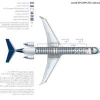 Bombardier CRJ900 Powertrain
